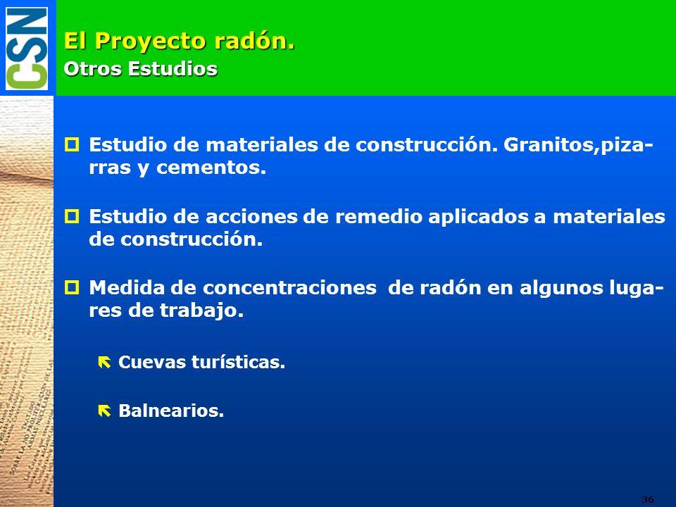 El Proyecto radón. Otros Estudios