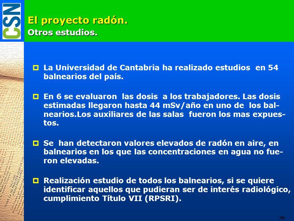 El proyecto radón. Otros estudios.
