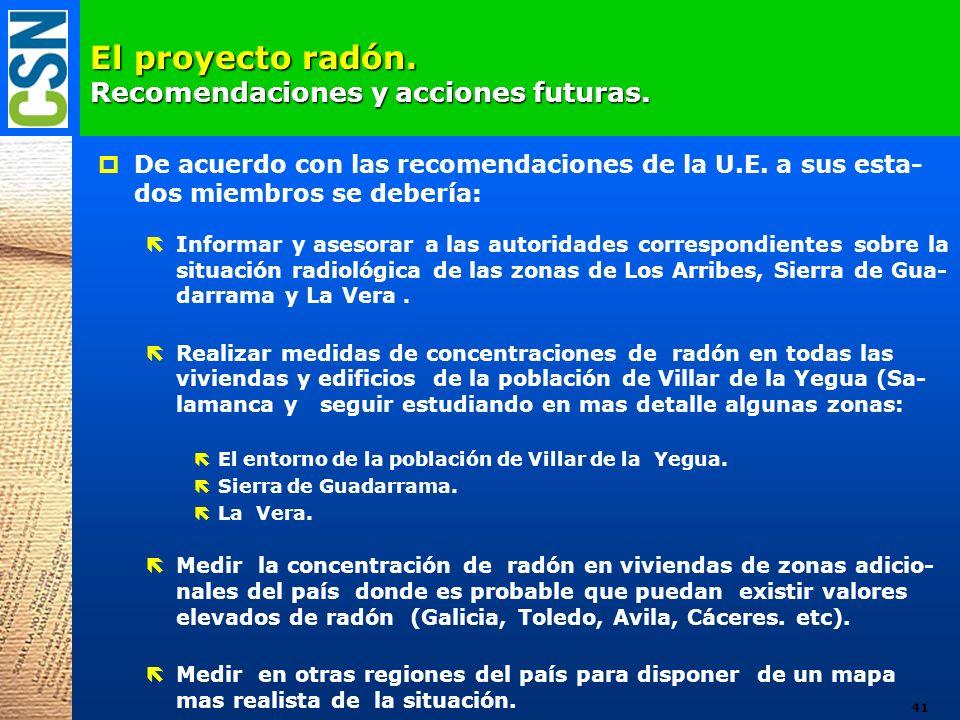El proyecto radón. Recomendaciones y acciones futuras.