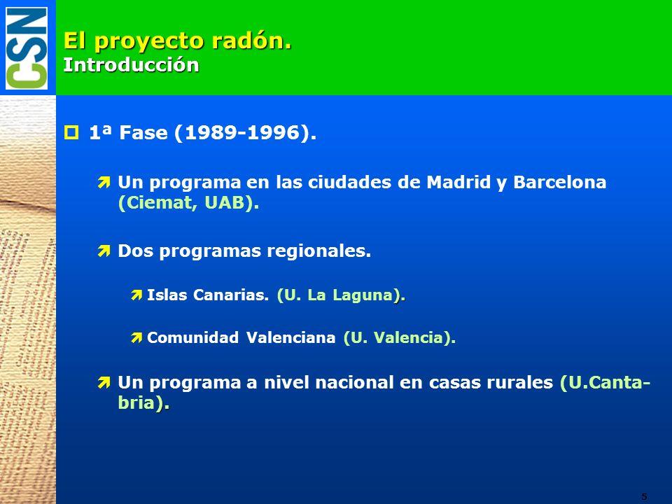 El proyecto radón. Introducción