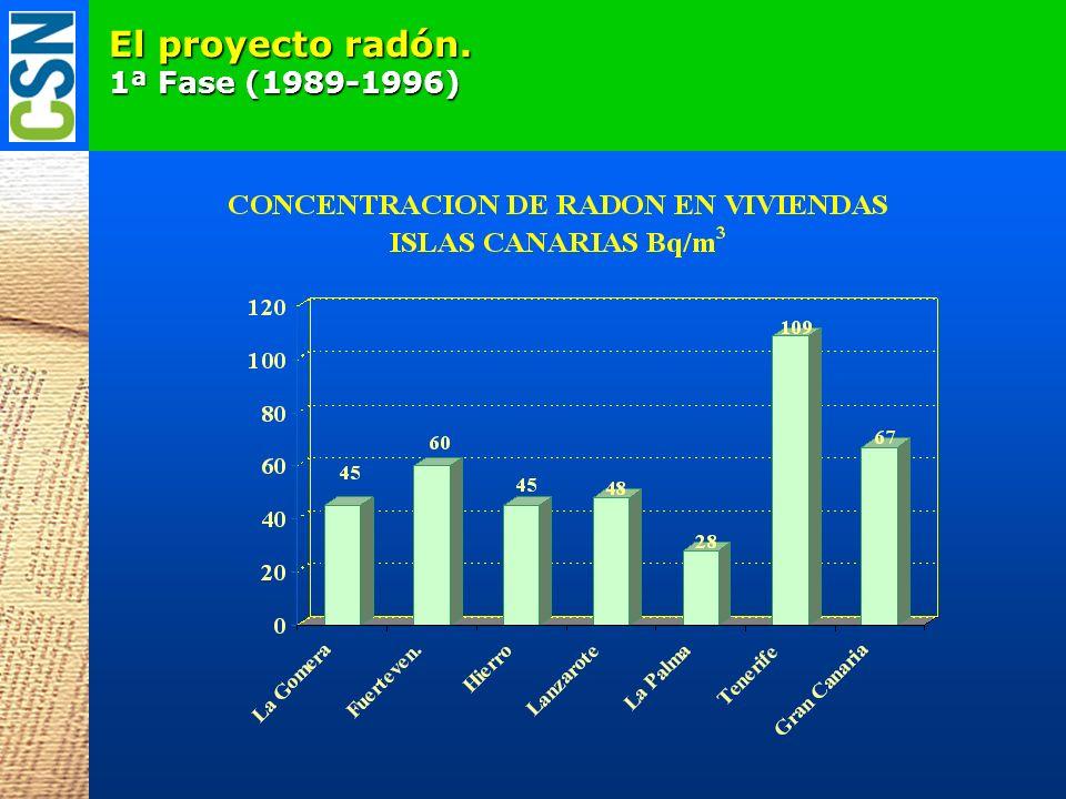 El proyecto radón. 1ª Fase (1989-1996)