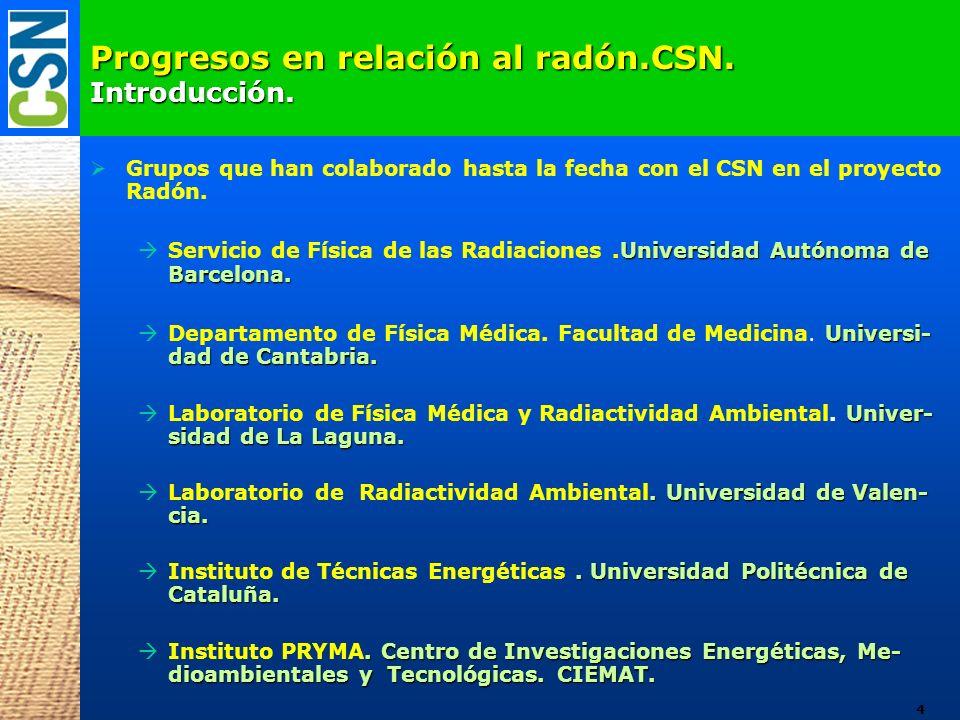 Progresos en relación al radón.CSN. Introducción.