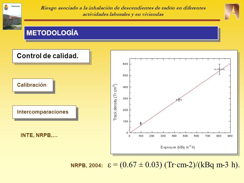  = (0.67 ± 0.03) (Tr·cm-2)/(kBq m-3 h).