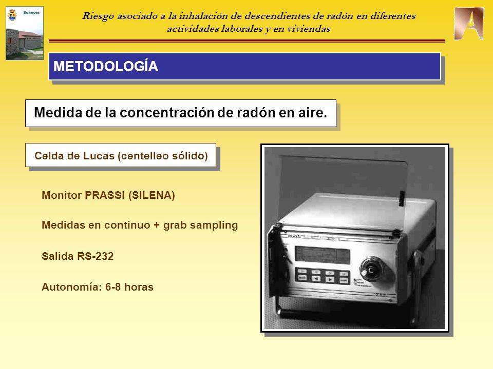Medida de la concentración de radón en aire.