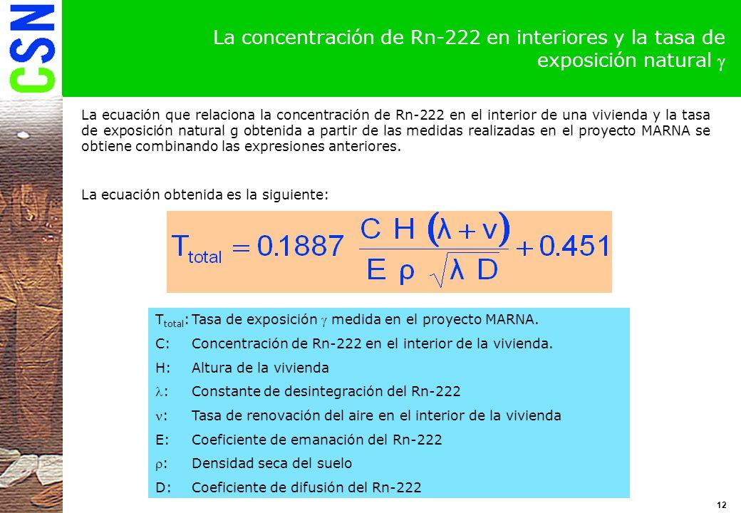 La concentración de Rn-222 en interiores y la tasa de exposición natural g