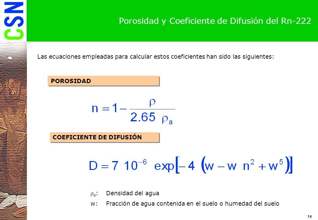 Porosidad y Coeficiente de Difusión del Rn-222