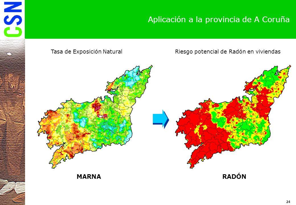 Aplicación a la provincia de A Coruña