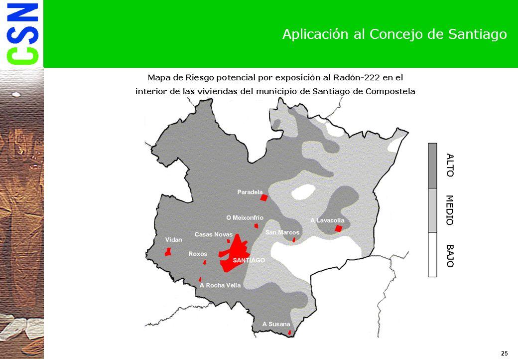 Aplicación al Concejo de Santiago