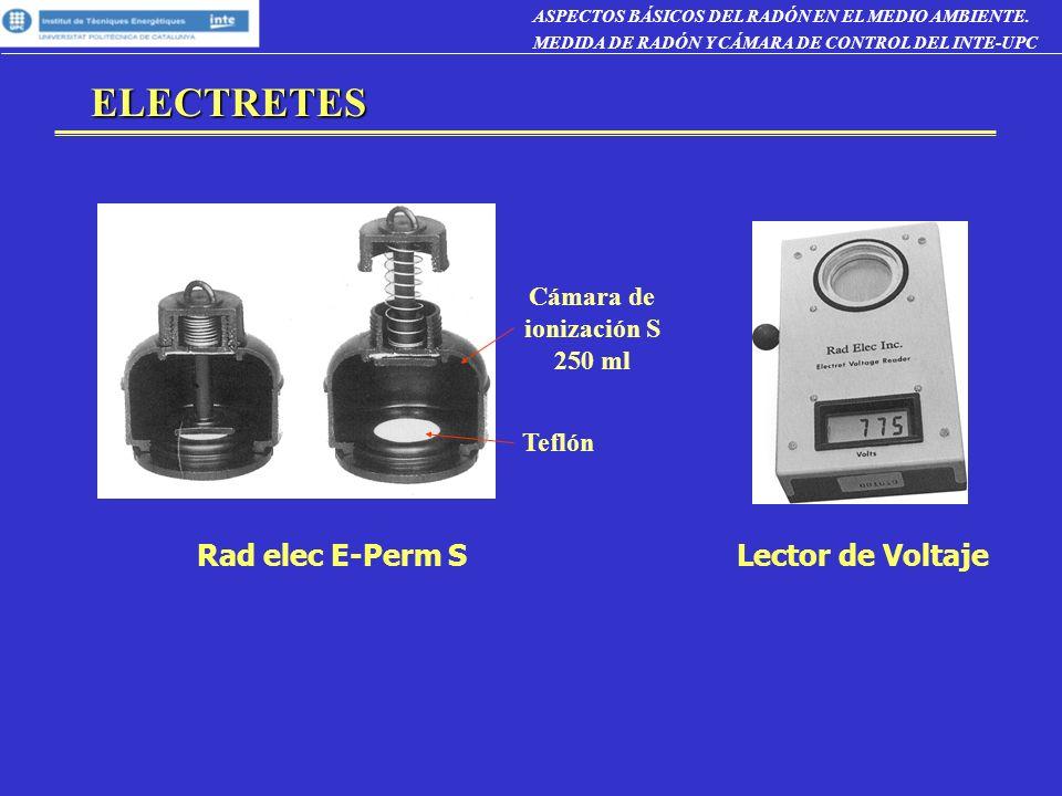 ELECTRETES Rad elec E-Perm S Lector de Voltaje Cámara de ionización S