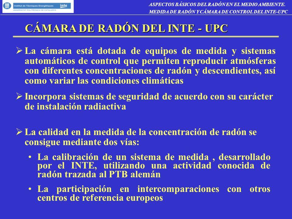 CÁMARA DE RADÓN DEL INTE - UPC