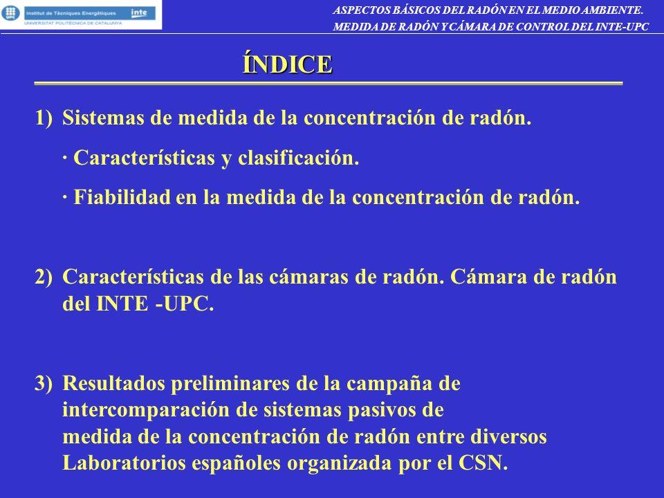 ÍNDICE 1) Sistemas de medida de la concentración de radón.