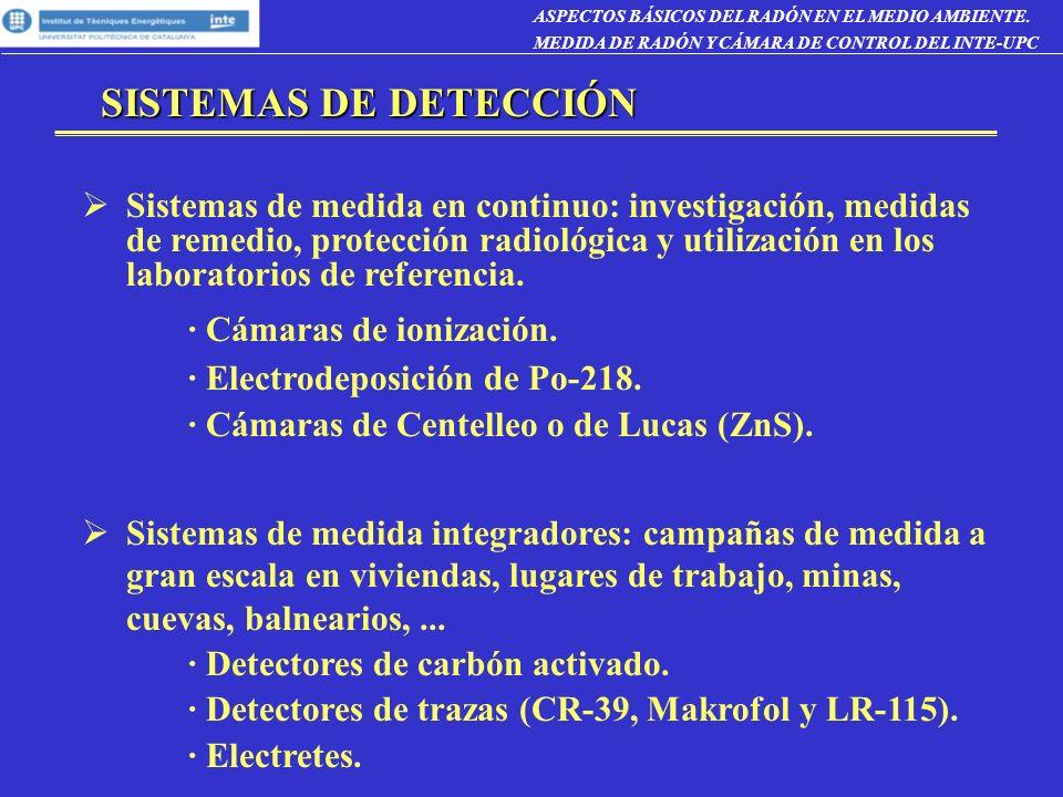 ASPECTOS BÁSICOS DEL RADÓN EN EL MEDIO AMBIENTE.