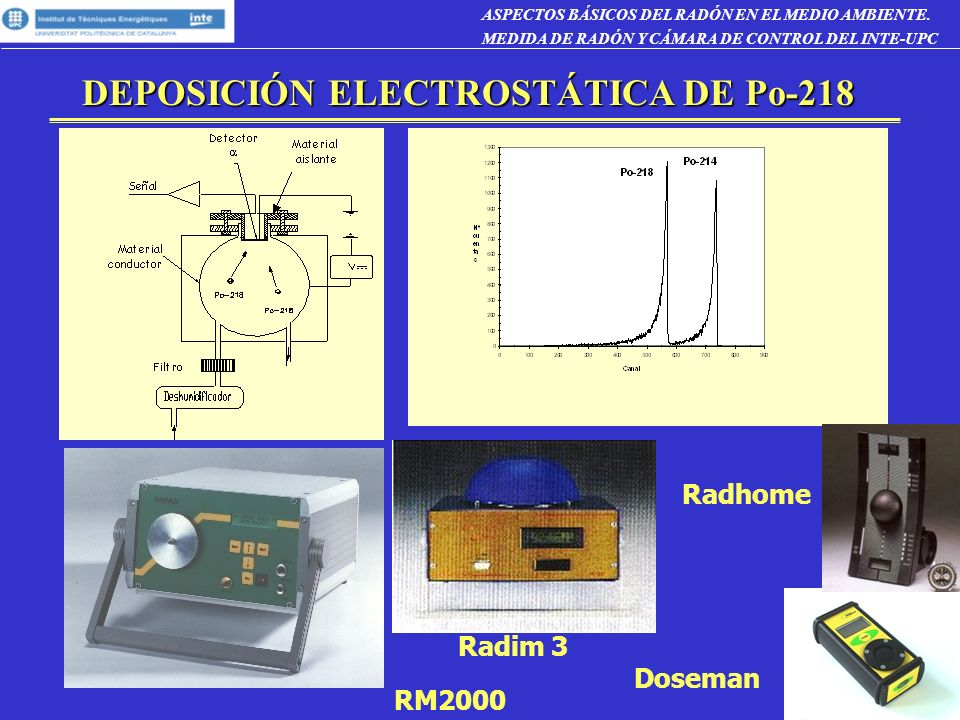 DEPOSICIÓN ELECTROSTÁTICA DE Po-218