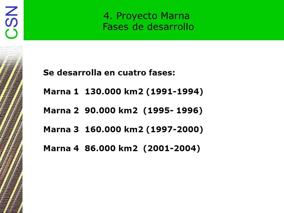 4. Proyecto Marna Fases de desarrollo Se desarrolla en cuatro fases: