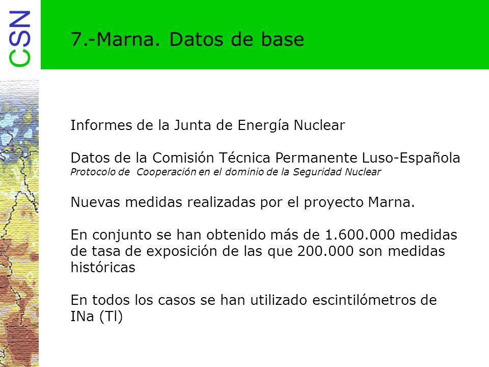7.-Marna. Datos de base Informes de la Junta de Energía Nuclear