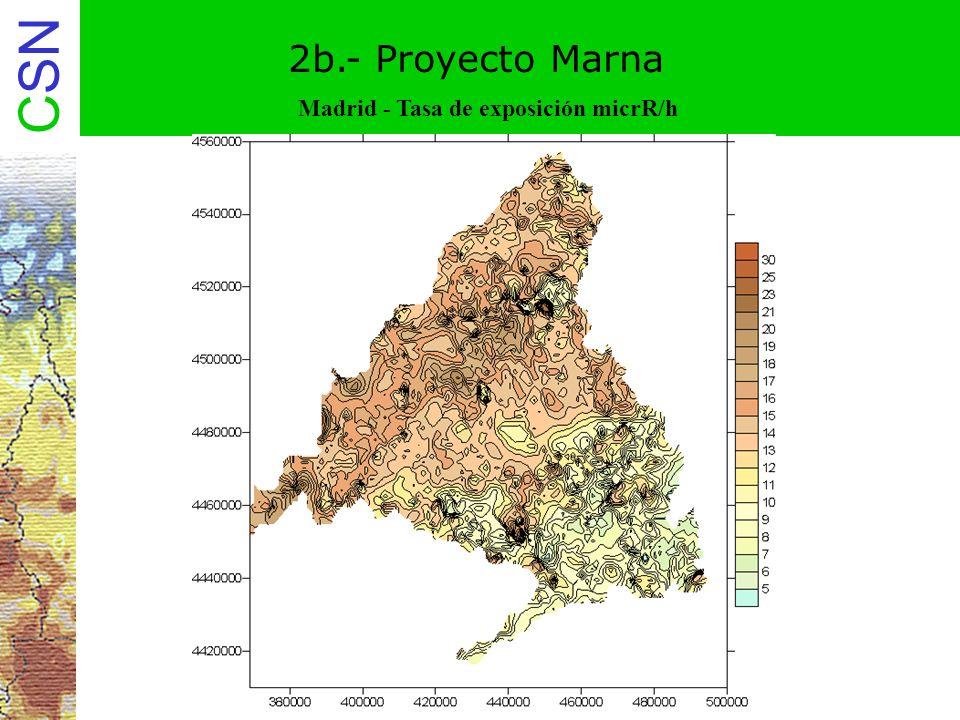 2b.- Proyecto Marna Madrid - Tasa de exposición micrR/h
