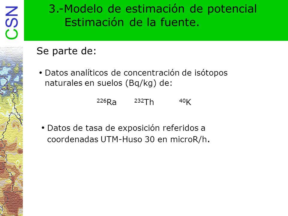 3.-Modelo de estimación de potencial Estimación de la fuente.
