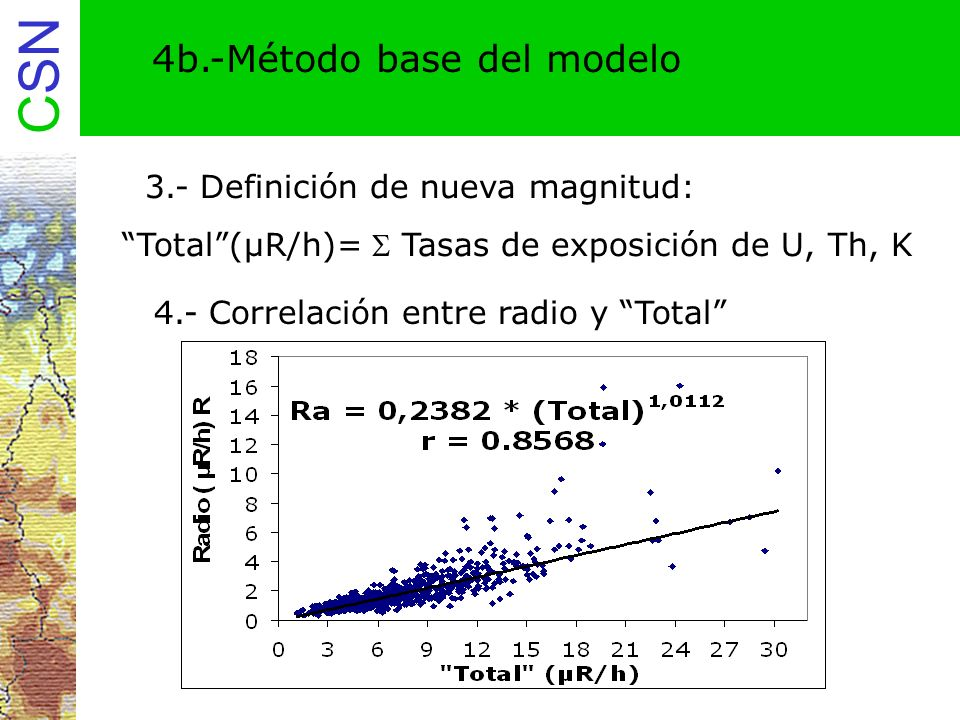 4b.-Método base del modelo