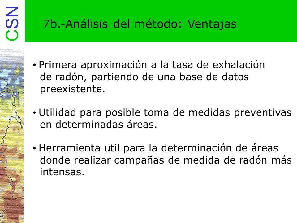 7b.-Análisis del método: Ventajas