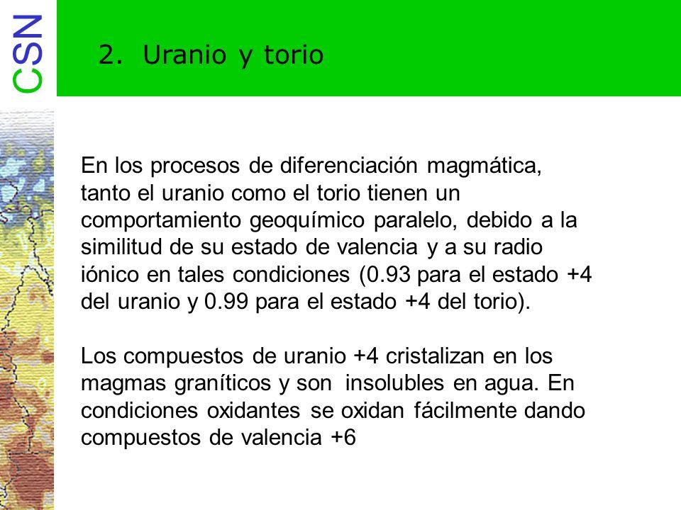 2. Uranio y torio