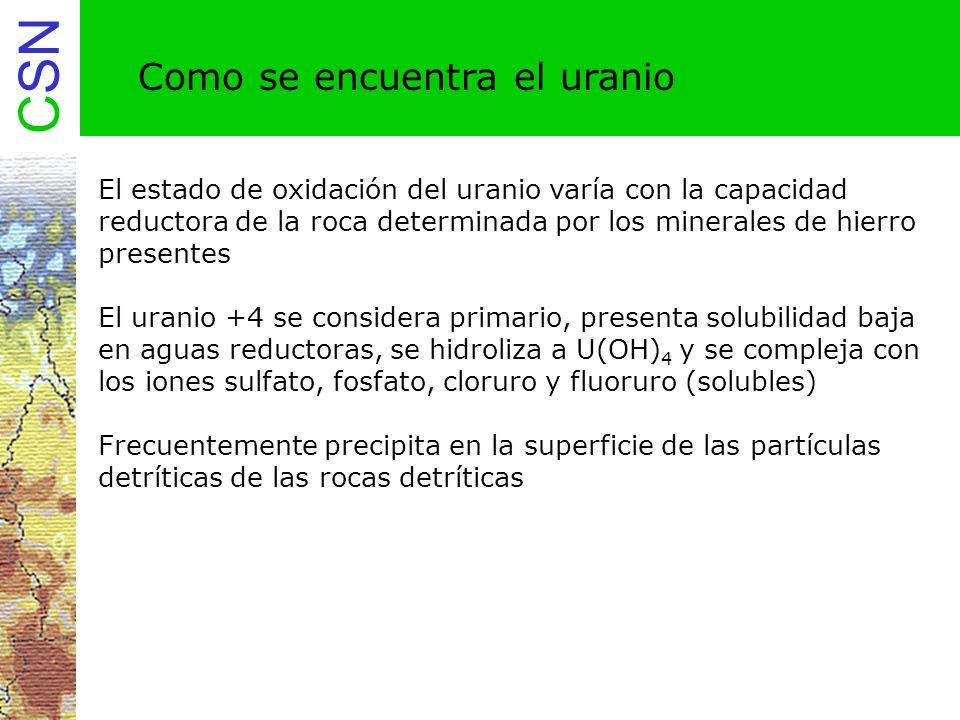 Como se encuentra el uranio