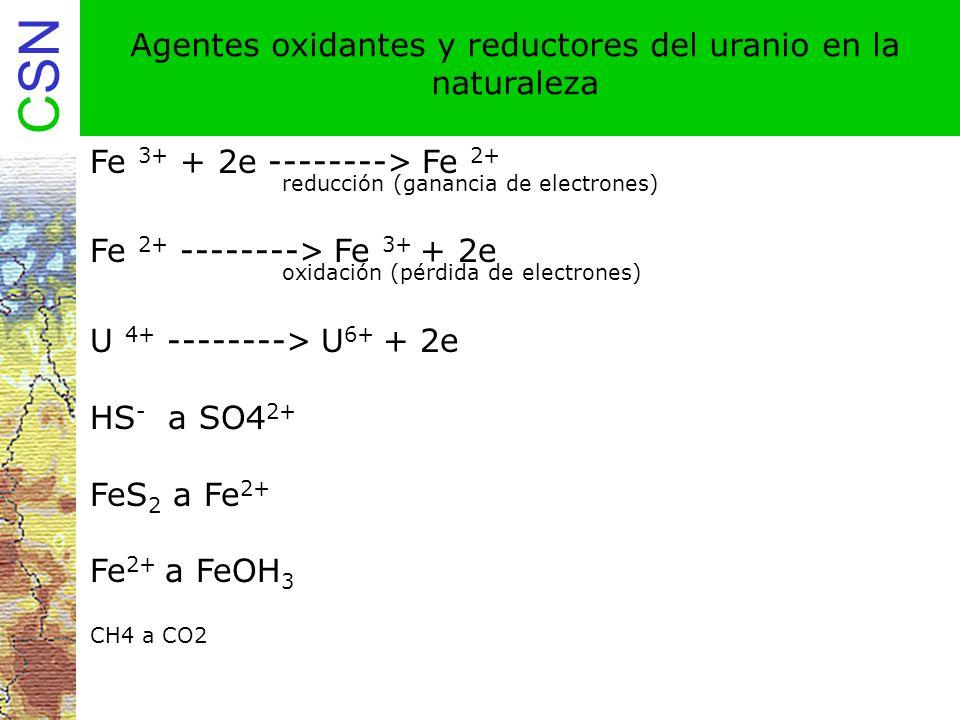 Agentes oxidantes y reductores del uranio en la naturaleza