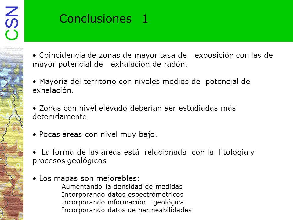 Conclusiones 1 • Coincidencia de zonas de mayor tasa de exposición con las de mayor potencial de exhalación de radón.