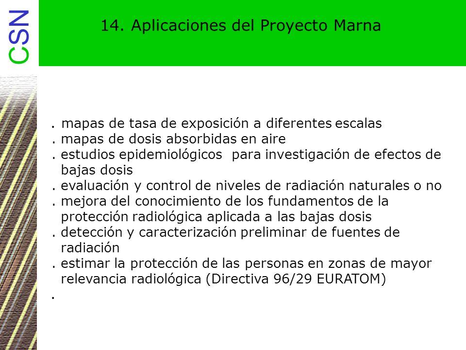 14. Aplicaciones del Proyecto Marna