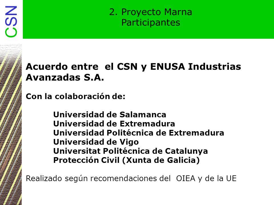 Acuerdo entre el CSN y ENUSA Industrias Avanzadas S.A.