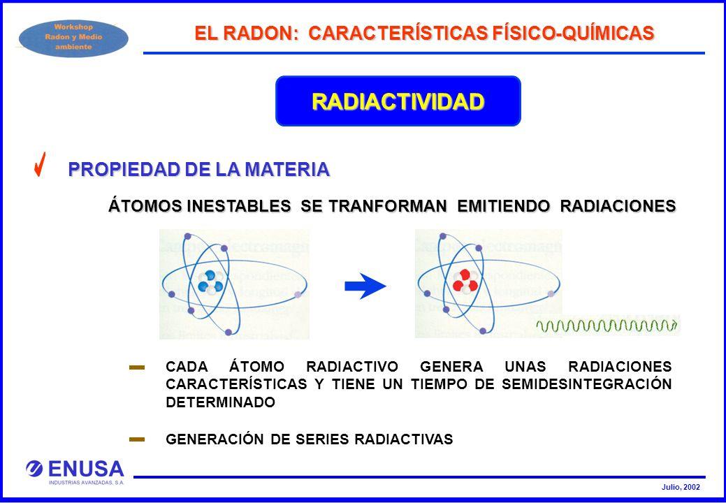 EL RADON: CARACTERÍSTICAS FÍSICO-QUÍMICAS