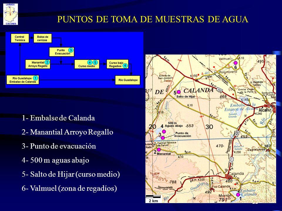 PUNTOS DE TOMA DE MUESTRAS DE AGUA