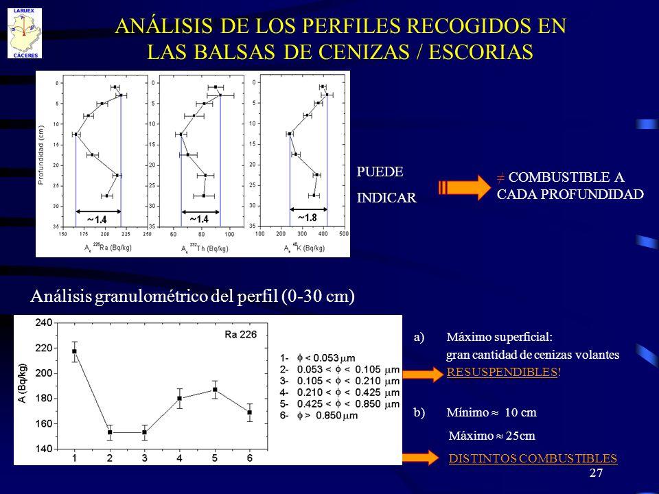ANÁLISIS DE LOS PERFILES RECOGIDOS EN LAS BALSAS DE CENIZAS / ESCORIAS