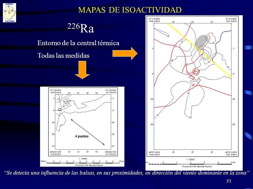 226Ra MAPAS DE ISOACTIVIDAD Entorno de la central térmica