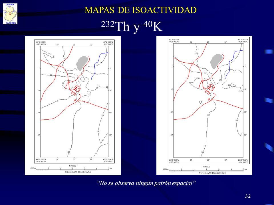 232Th y 40K MAPAS DE ISOACTIVIDAD