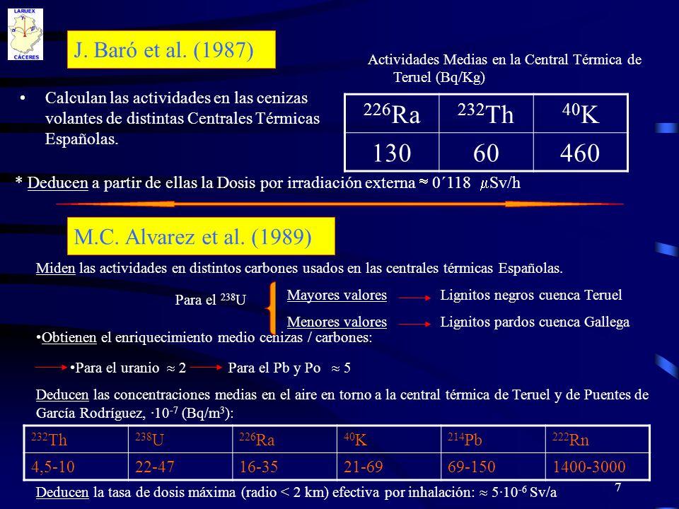 J. Baró et al. (1987) Actividades Medias en la Central Térmica de Teruel (Bq/Kg)