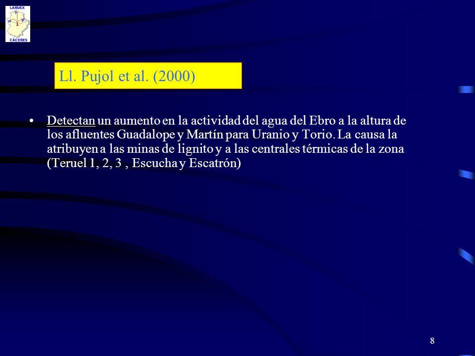 Ll. Pujol et al. (2000)