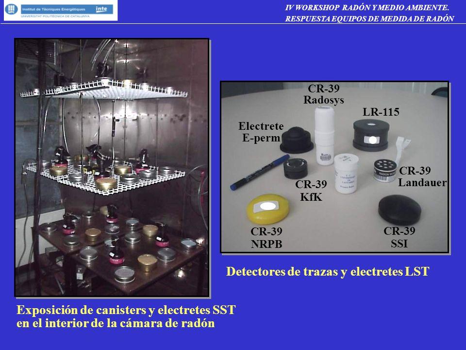 Detectores de trazas y electretes LST