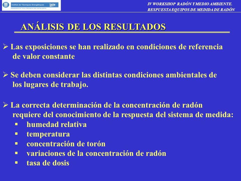 ANÁLISIS DE LOS RESULTADOS
