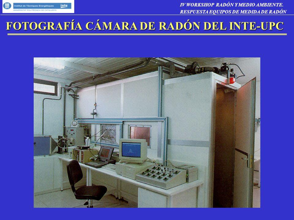 FOTOGRAFÍA CÁMARA DE RADÓN DEL INTE-UPC