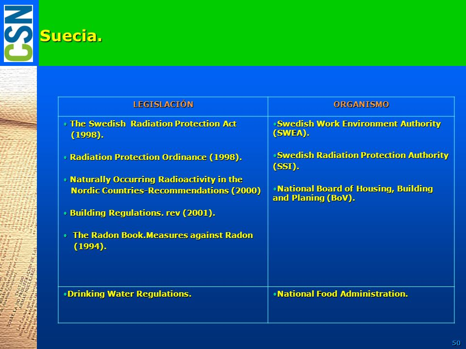 Suecia. LEGISLACIÓN ORGANISMO The Swedish Radiation Protection Act