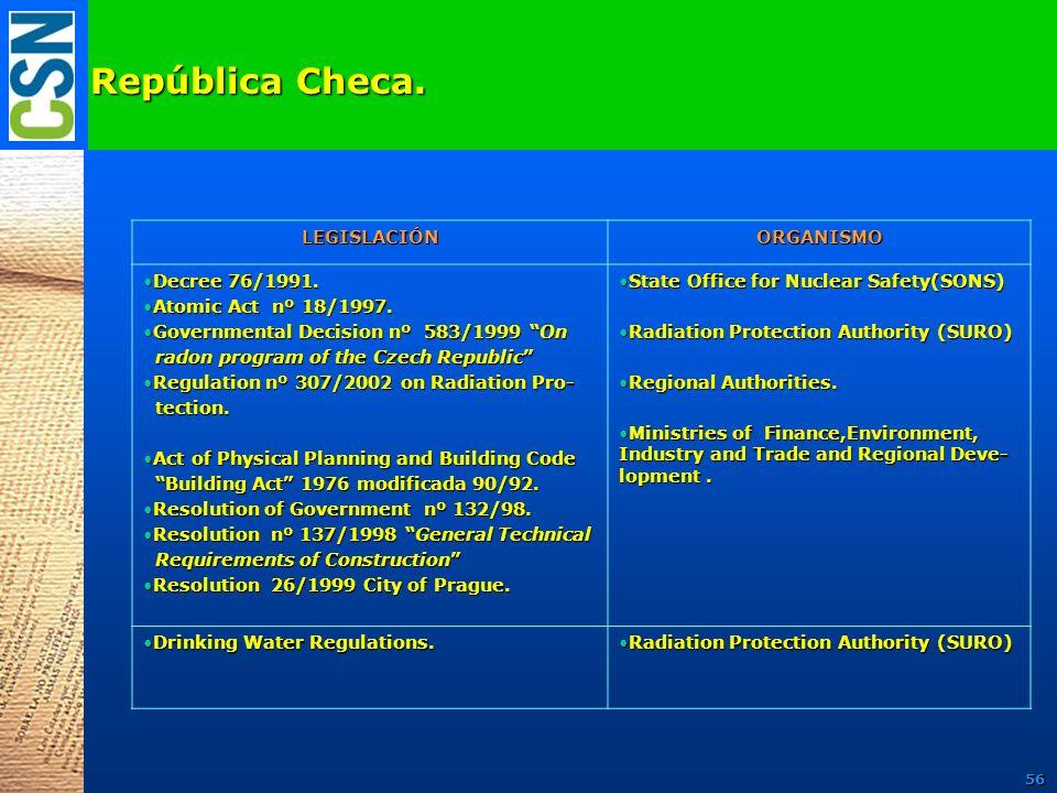 República Checa. LEGISLACIÓN ORGANISMO Decree 76/1991.