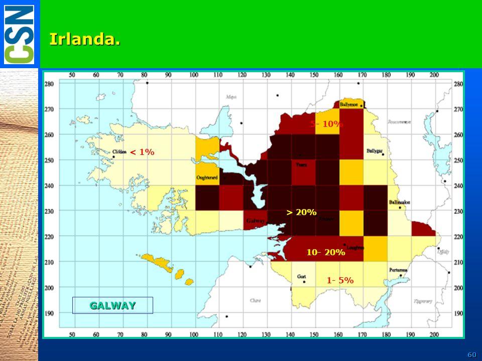 Irlanda. 5- 10% < 1% > 20% 10- 20% 1- 5% GALWAY 60