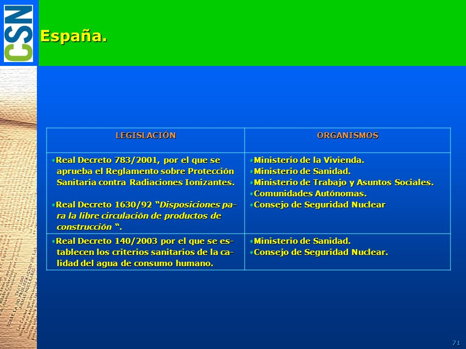 España. LEGISLACIÓN ORGANISMOS Real Decreto 783/2001, por el que se