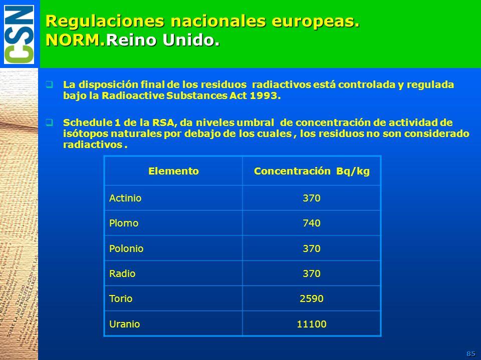 Regulaciones nacionales europeas. NORM.Reino Unido.