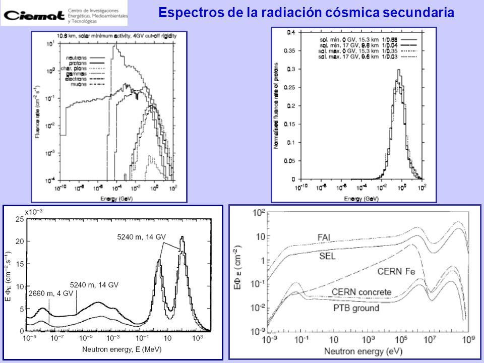Espectros de la radiación cósmica secundaria