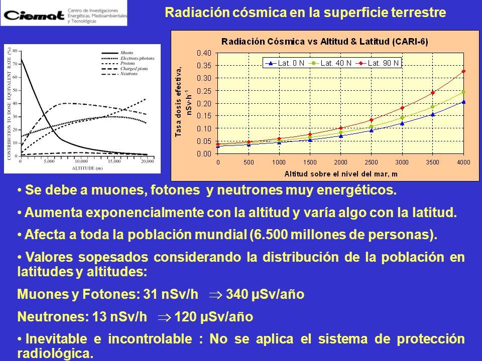 Radiación cósmica en la superficie terrestre