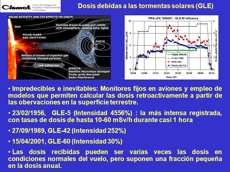 Dosis debidas a las tormentas solares (GLE)