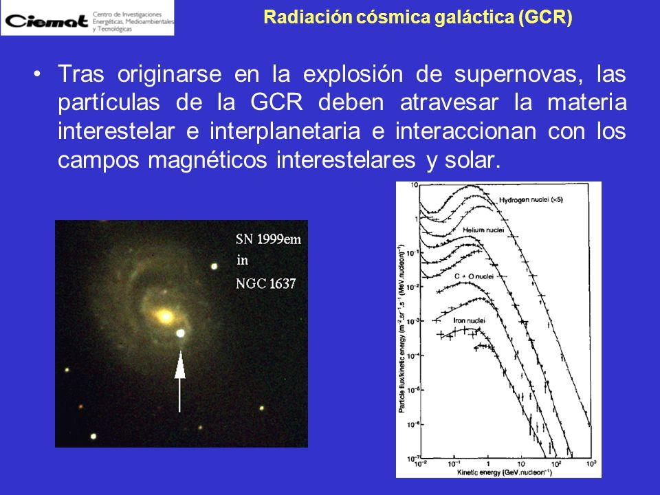 Radiación cósmica galáctica (GCR)