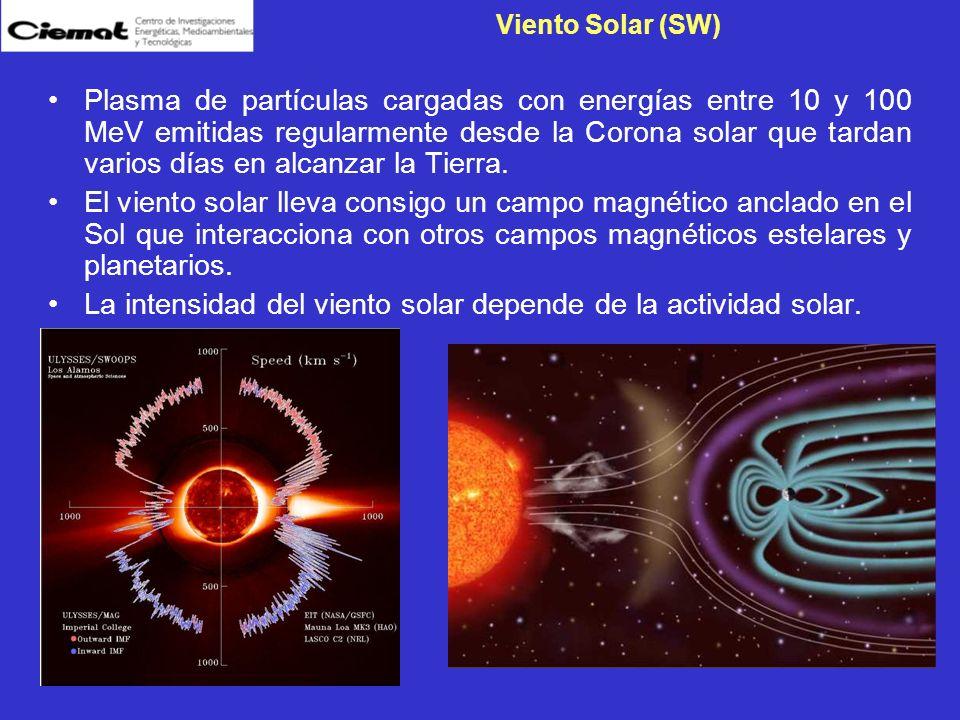 La intensidad del viento solar depende de la actividad solar.