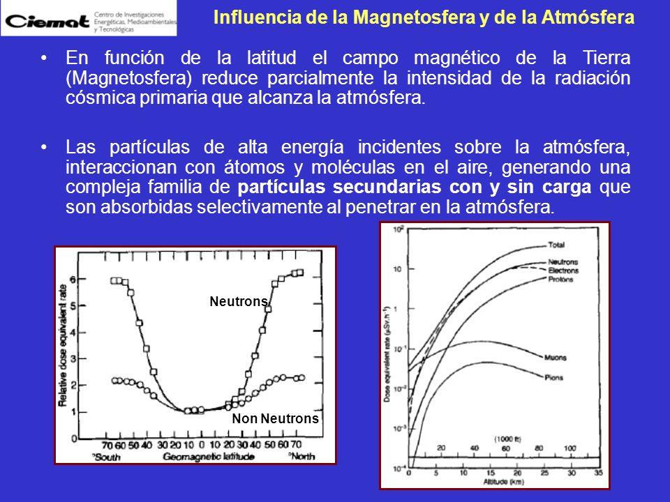 Influencia de la Magnetosfera y de la Atmósfera